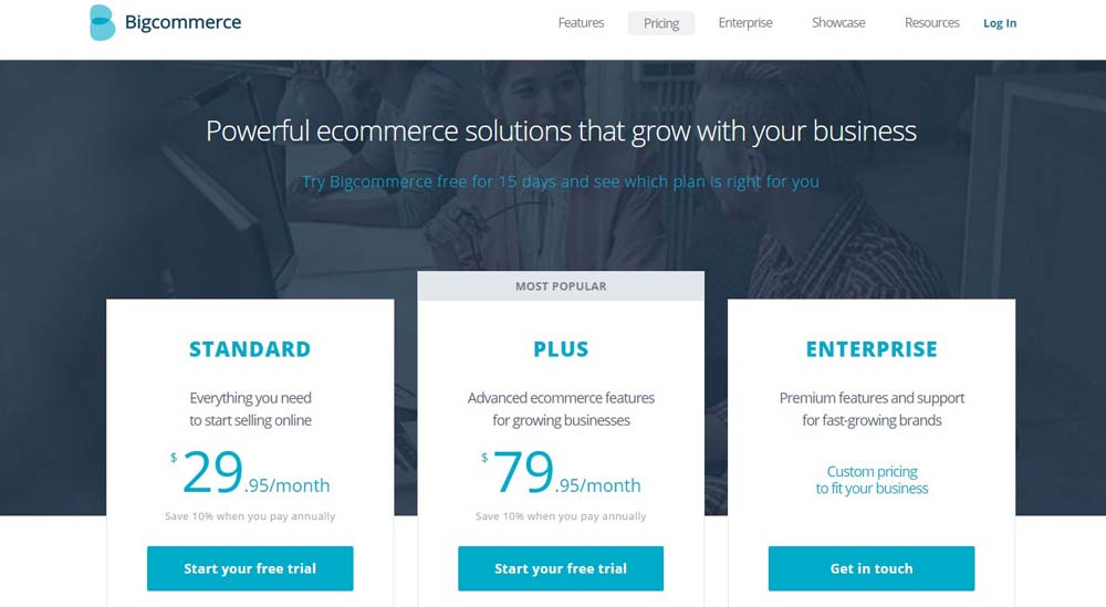 Bigcommerce Hosted E-commerce Platform